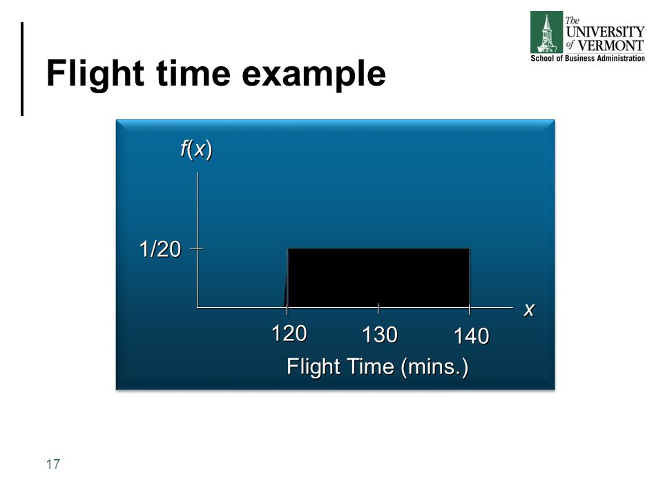Flight time example f(x) 1/20 x 120 130 140 Flight Time (mins.)