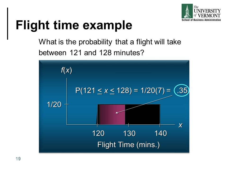 Flight time example What is the probability that a flight will take
