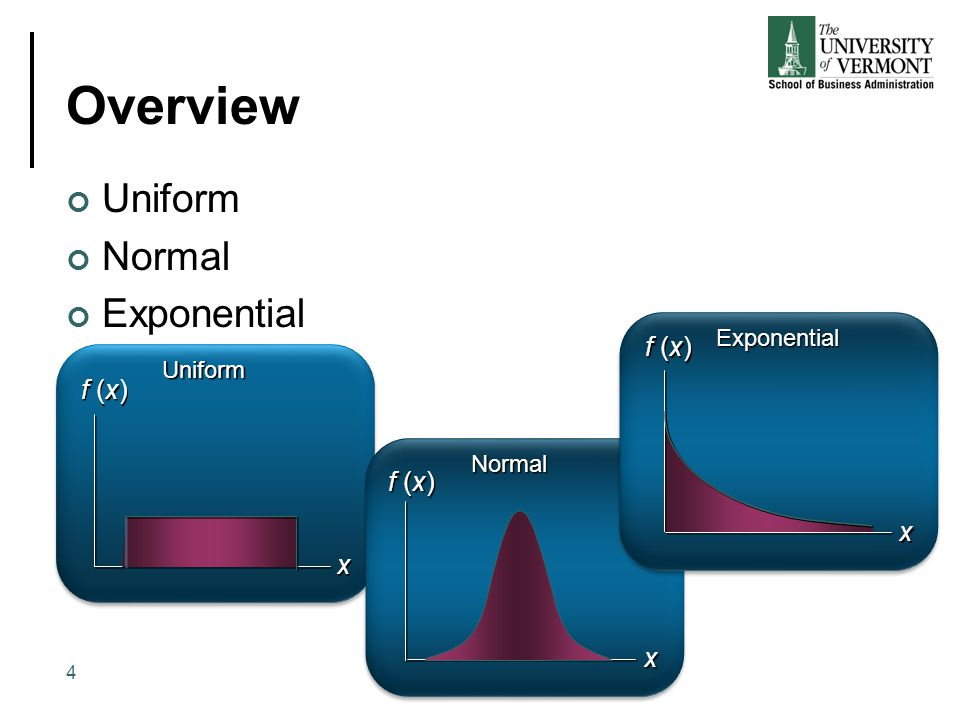 Overview Uniform Normal Exponential x f (x) f (x) f (x) x x