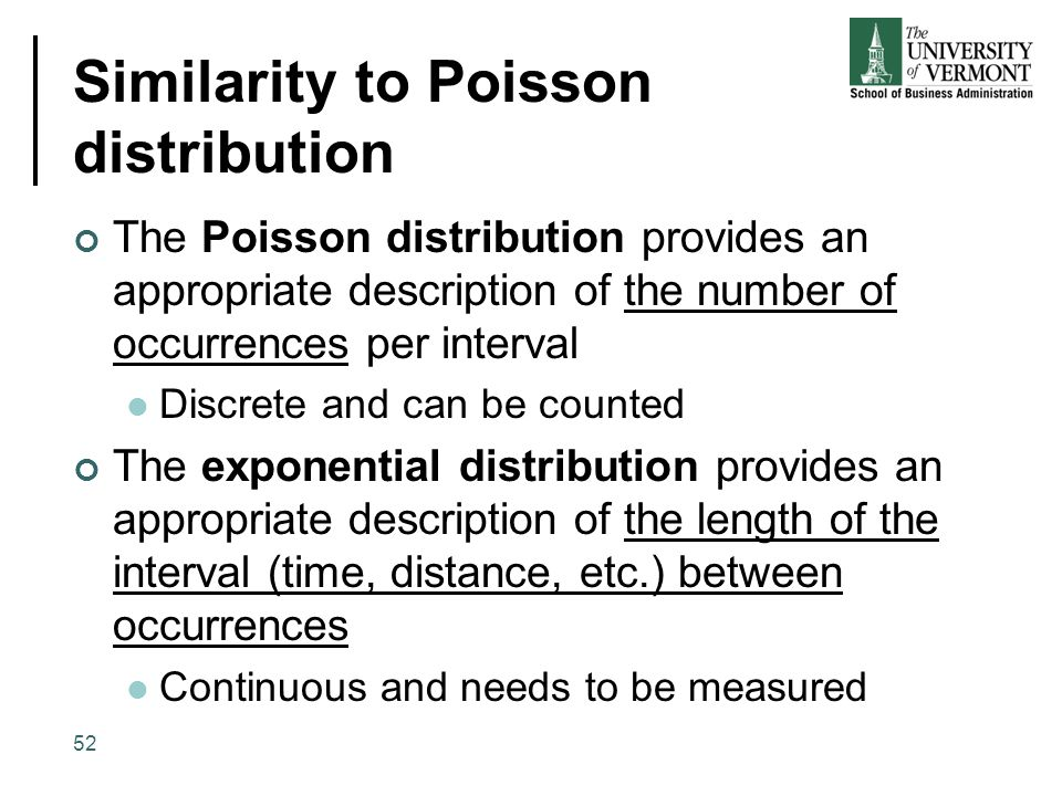 Similarity to Poisson distribution