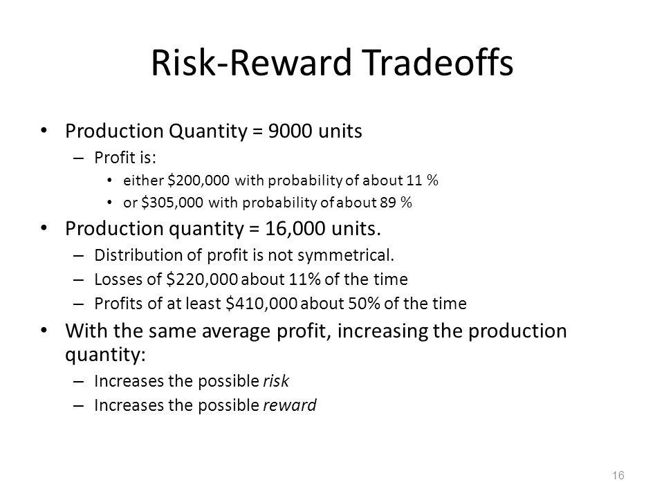 Risk-Reward Tradeoffs