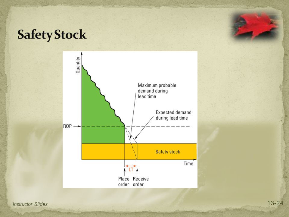 Safety Stock 13-24 Instructor Slides