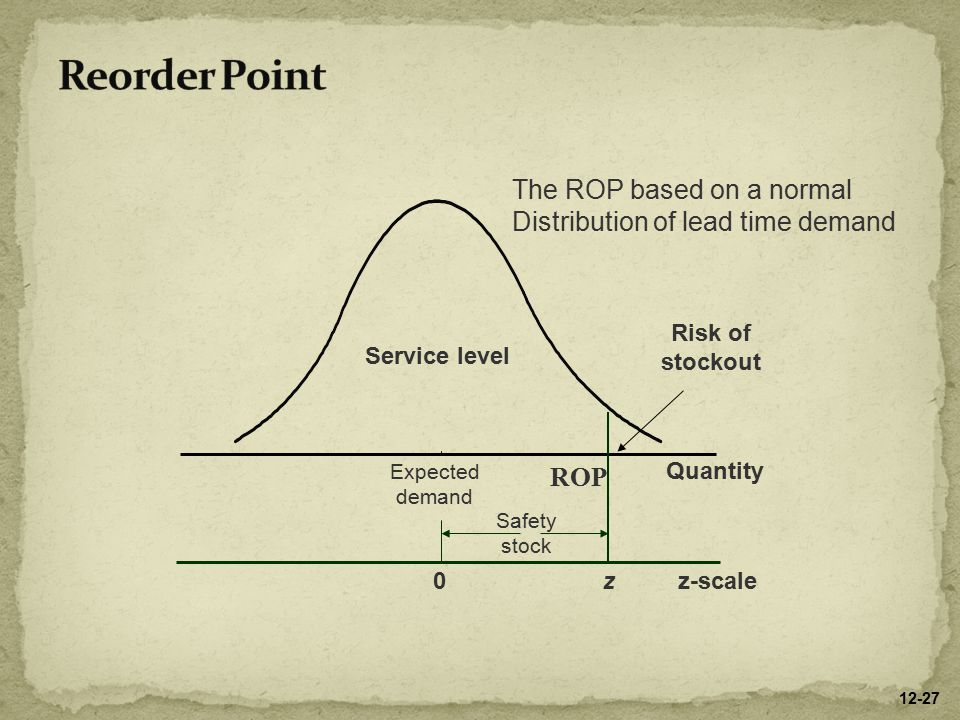 Reorder Point The ROP based on a normal