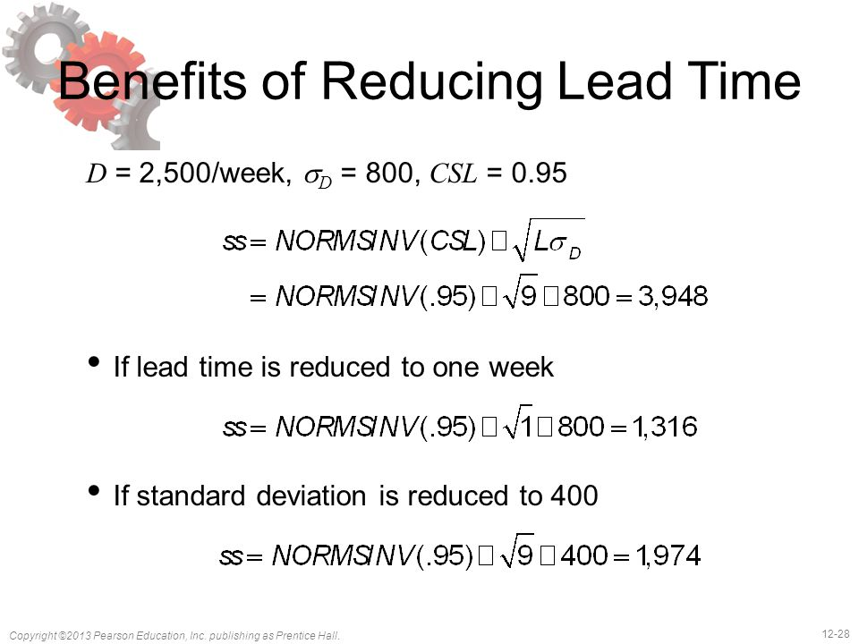 Benefits of Reducing Lead Time