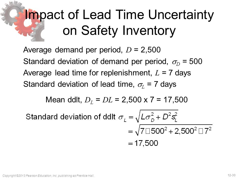 Impact of Lead Time Uncertainty on Safety Inventory