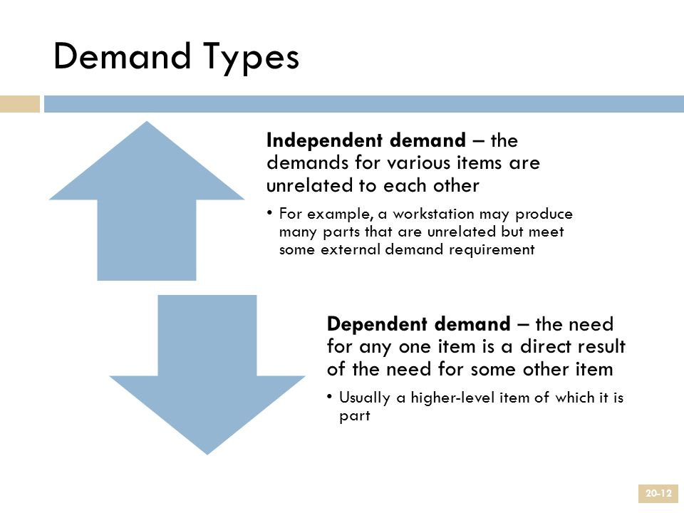Demand Types Independent demand – the demands for various items are unrelated to each other.