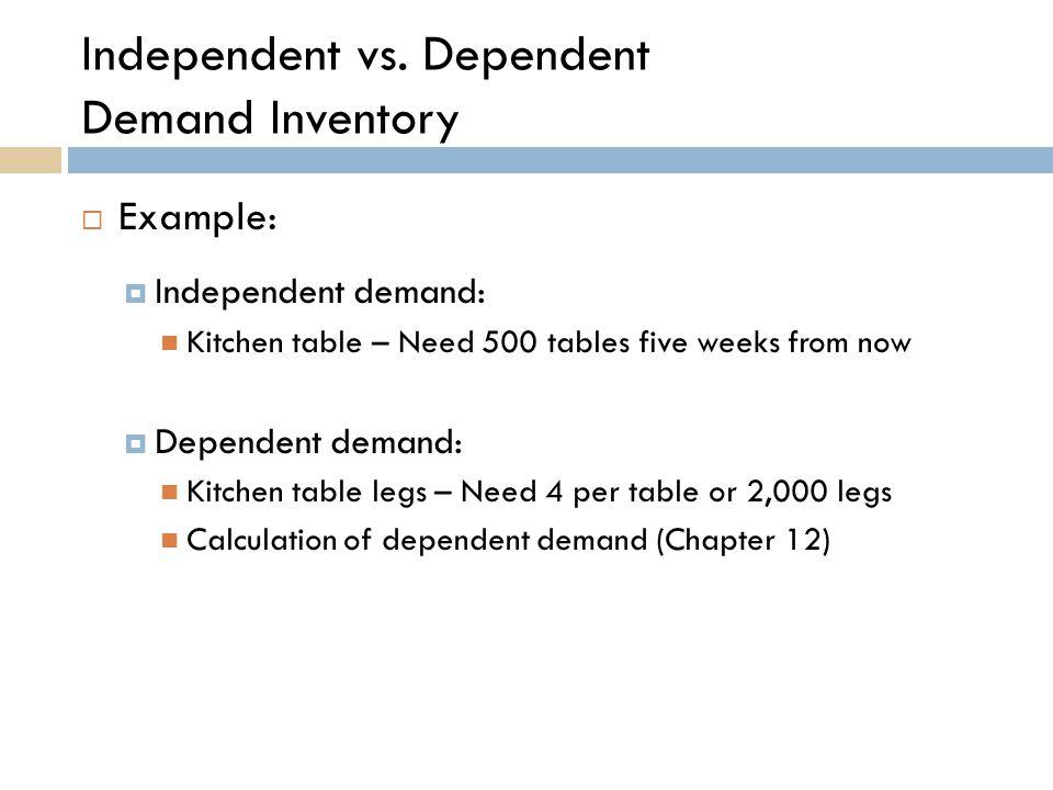 Independent vs. Dependent Demand Inventory
