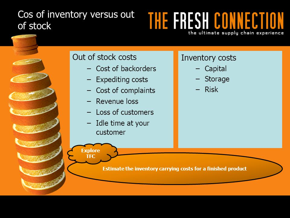 Cos of inventory versus out of stock