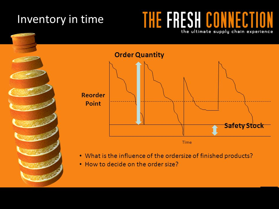 Inventory in time Order Quantity Safety Stock Reorder Point