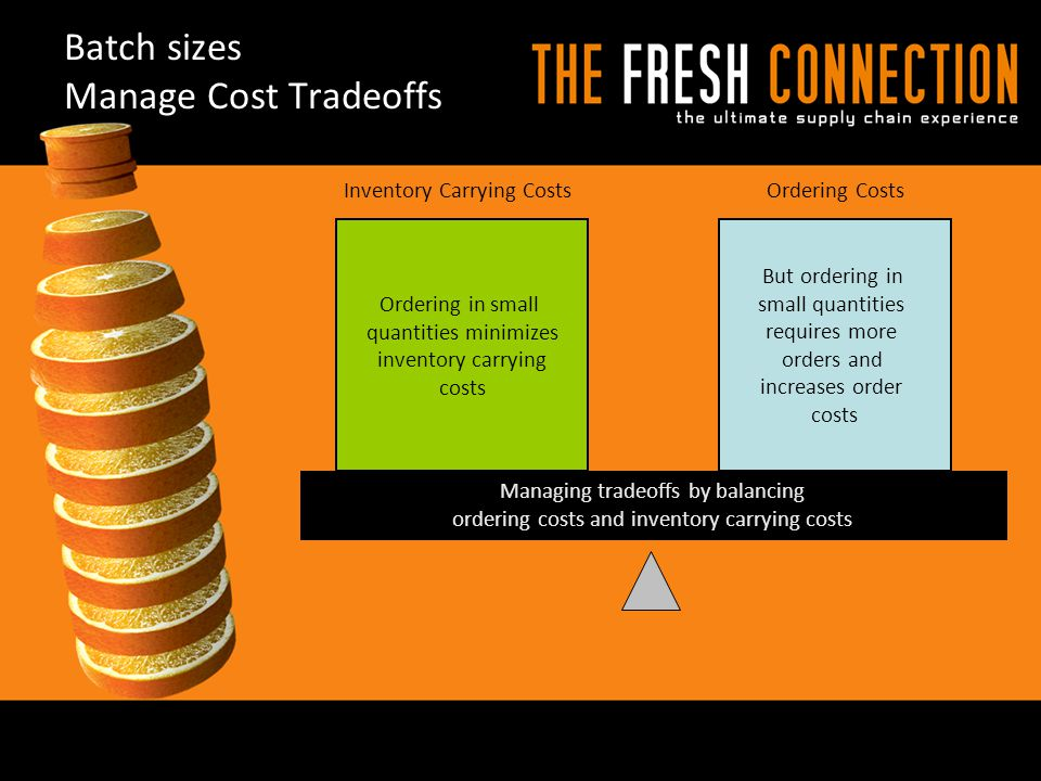 Batch sizes Manage Cost Tradeoffs