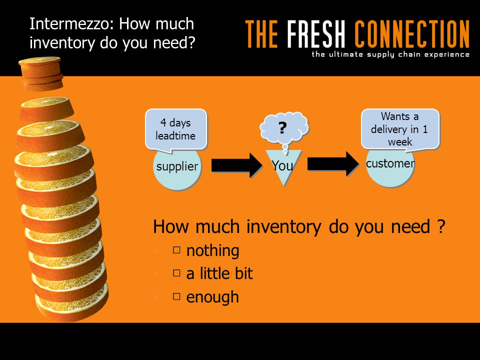 Intermezzo: How much inventory do you need