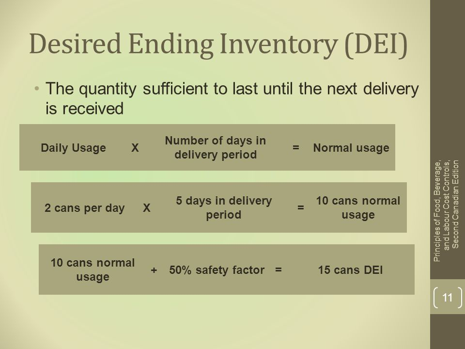 Desired Ending Inventory (DEI)