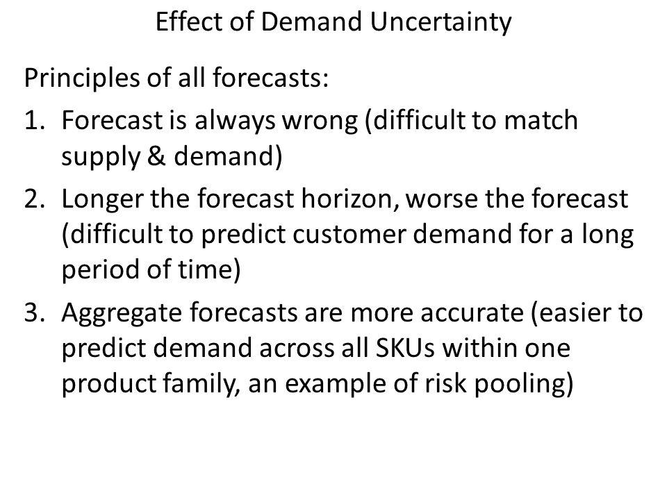 Effect of Demand Uncertainty