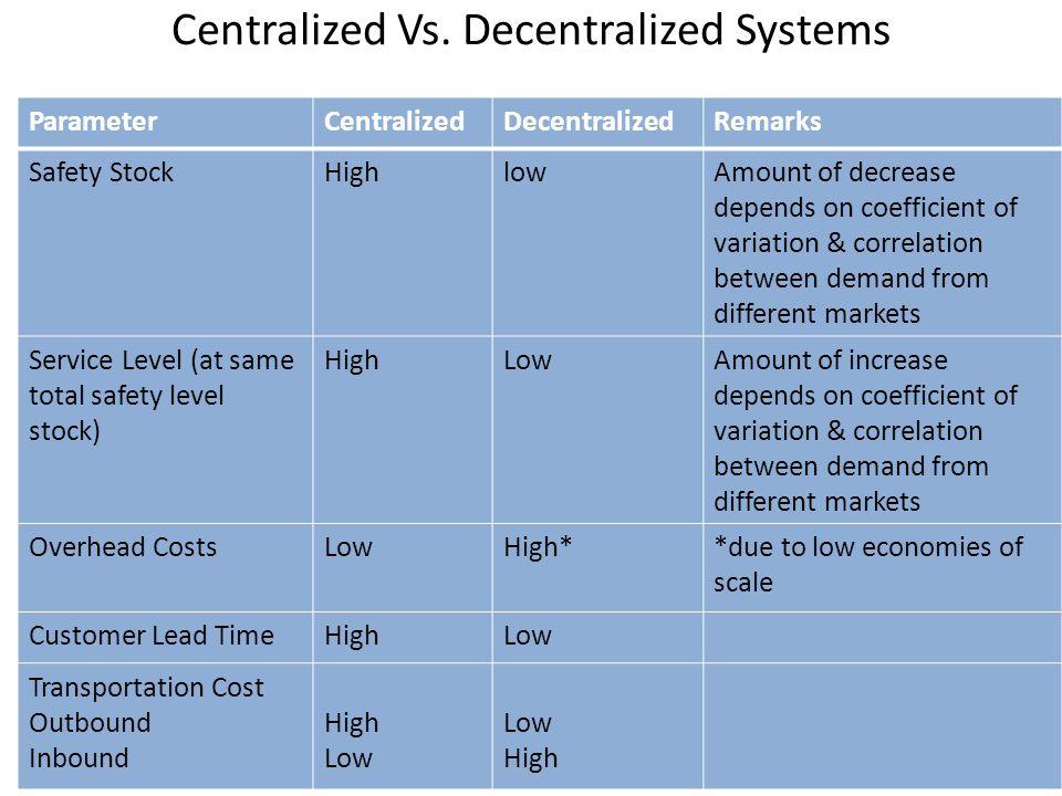 Centralized Vs. Decentralized Systems