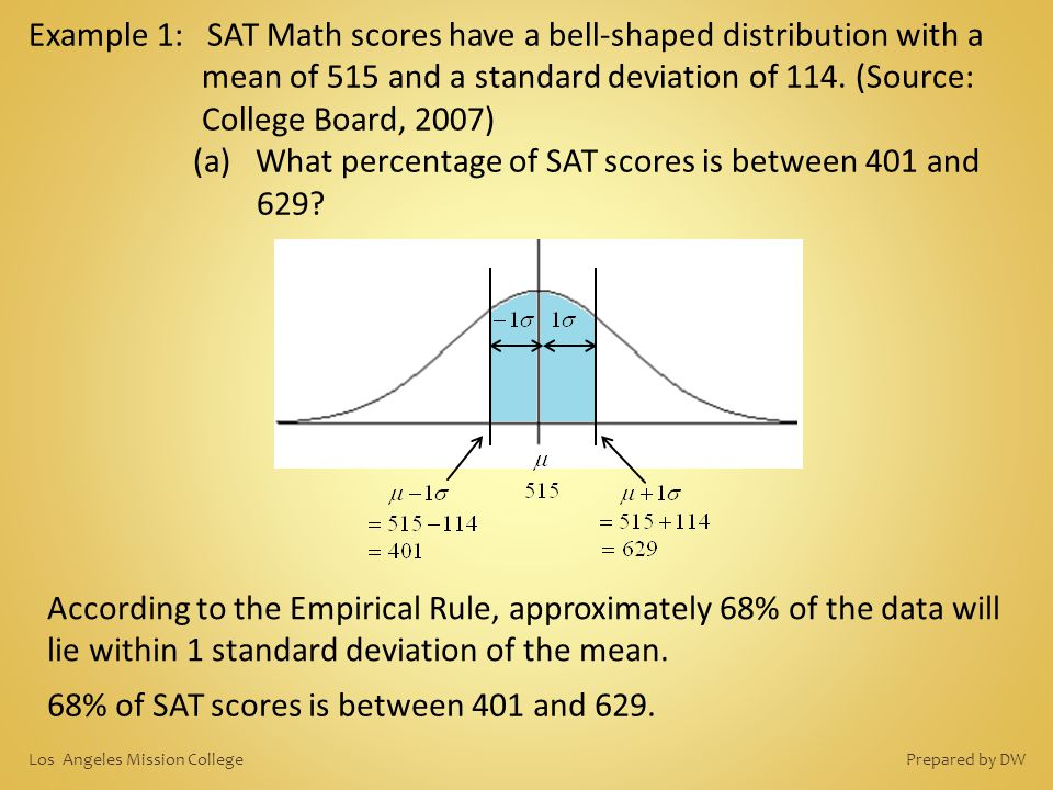 (a) What percentage of SAT scores is between 401 and 629