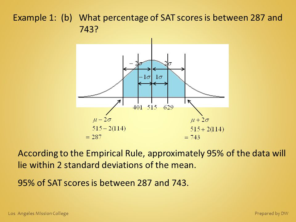 Example 1: (b) What percentage of SAT scores is between 287 and 743