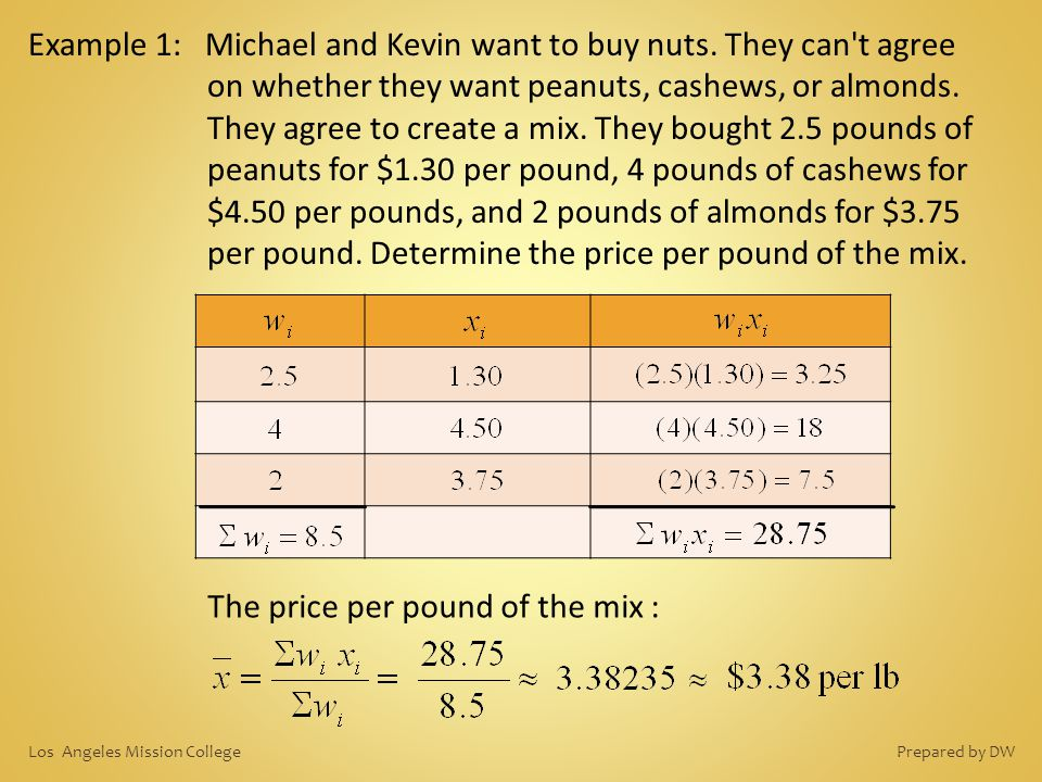The price per pound of the mix :