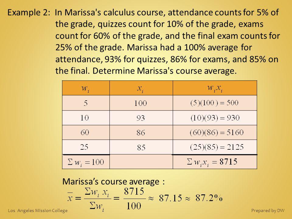 Marissa's course average :