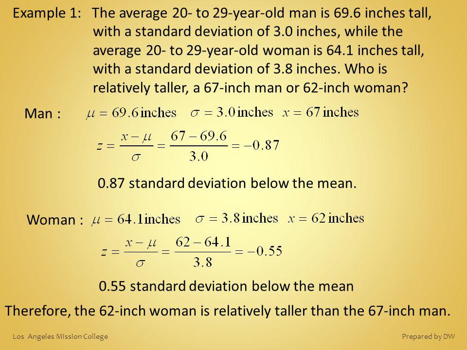 0.87 standard deviation below the mean.