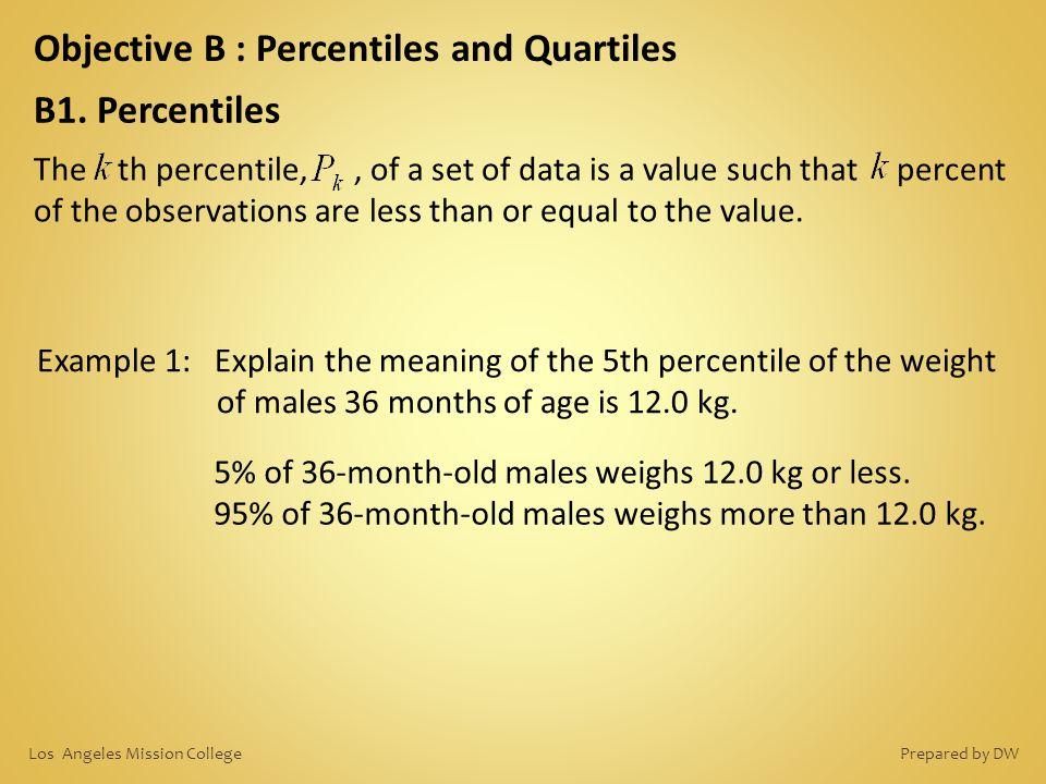 Objective B : Percentiles and Quartiles