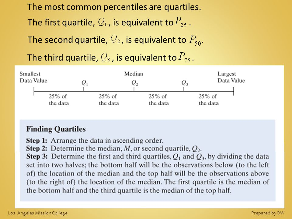 The most common percentiles are quartiles.