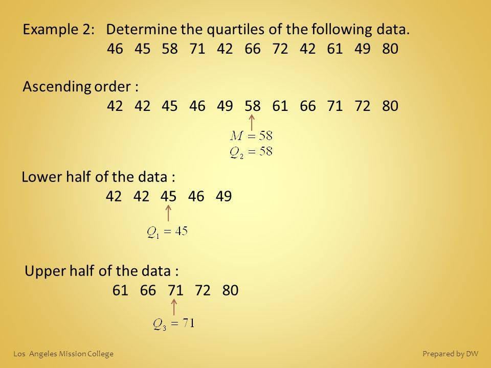 Example 2: Determine the quartiles of the following data