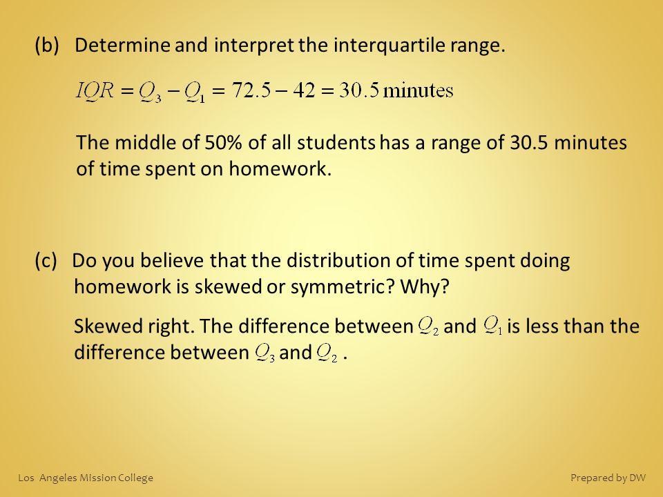 (b) Determine and interpret the interquartile range.