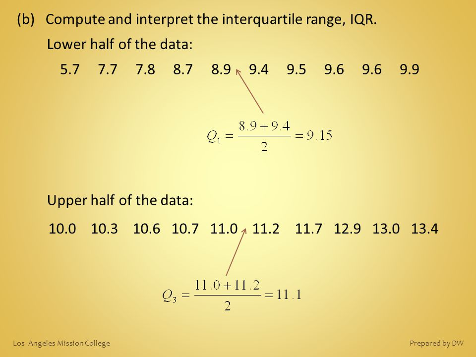 (b) Compute and interpret the interquartile range, IQR.