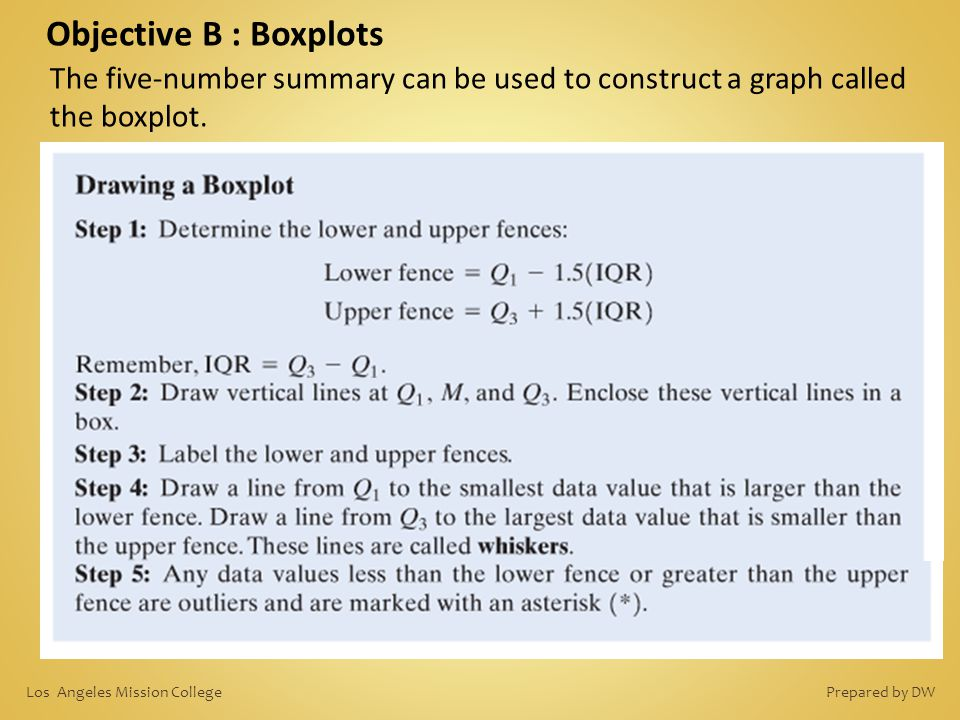 Objective B : Boxplots The five-number summary can be used to construct a graph called the boxplot.