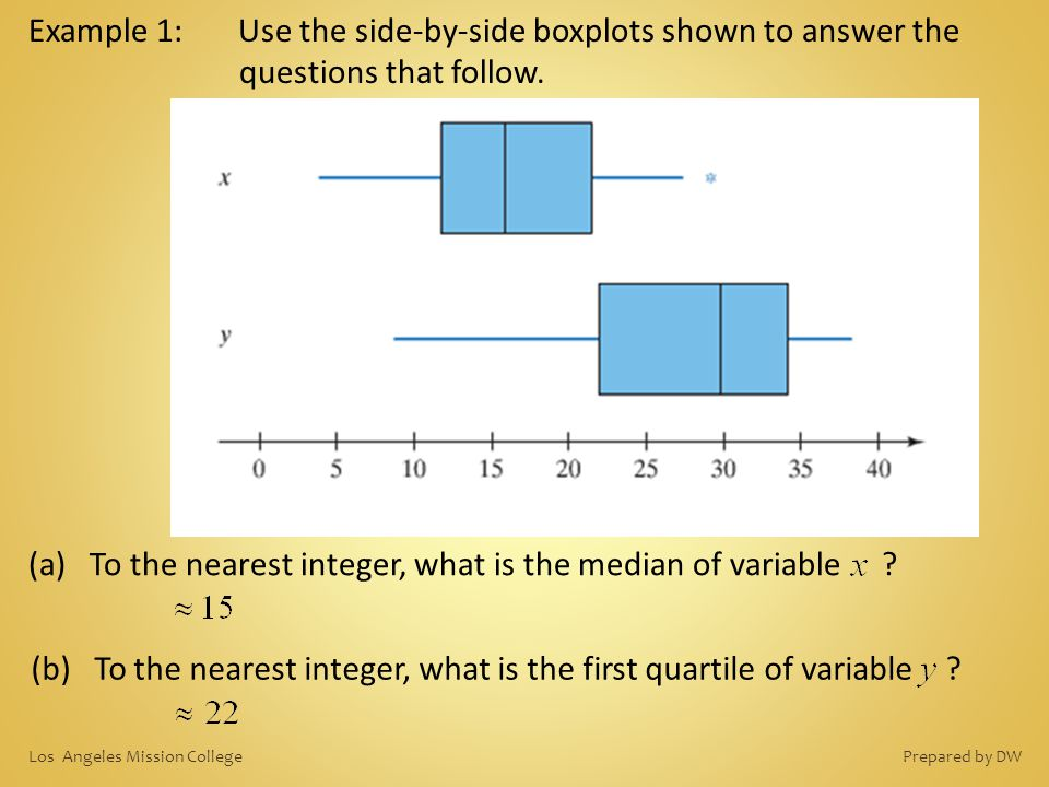 Example 1: Use the side-by-side boxplots shown to answer the
