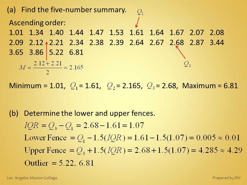 (a) Find the five-number summary.
