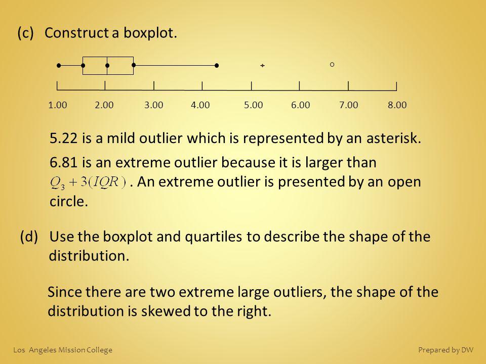 (c) Construct a boxplot.