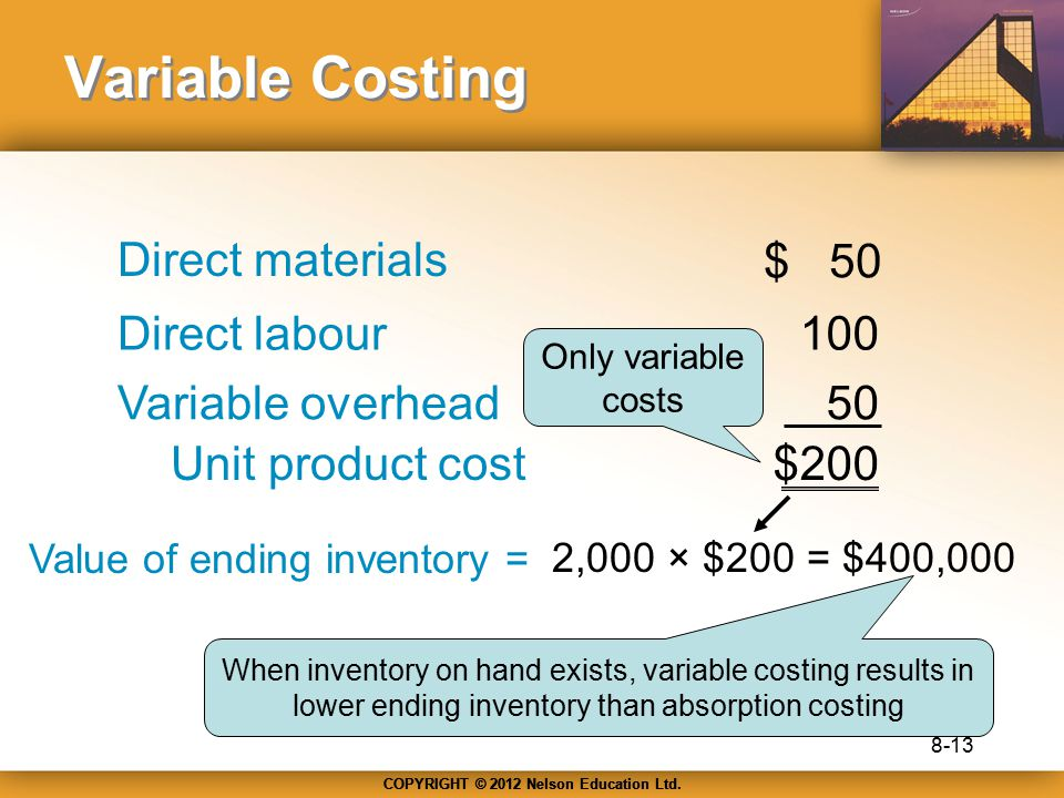 Variable Costing Direct materials $ 50 Direct labour 100