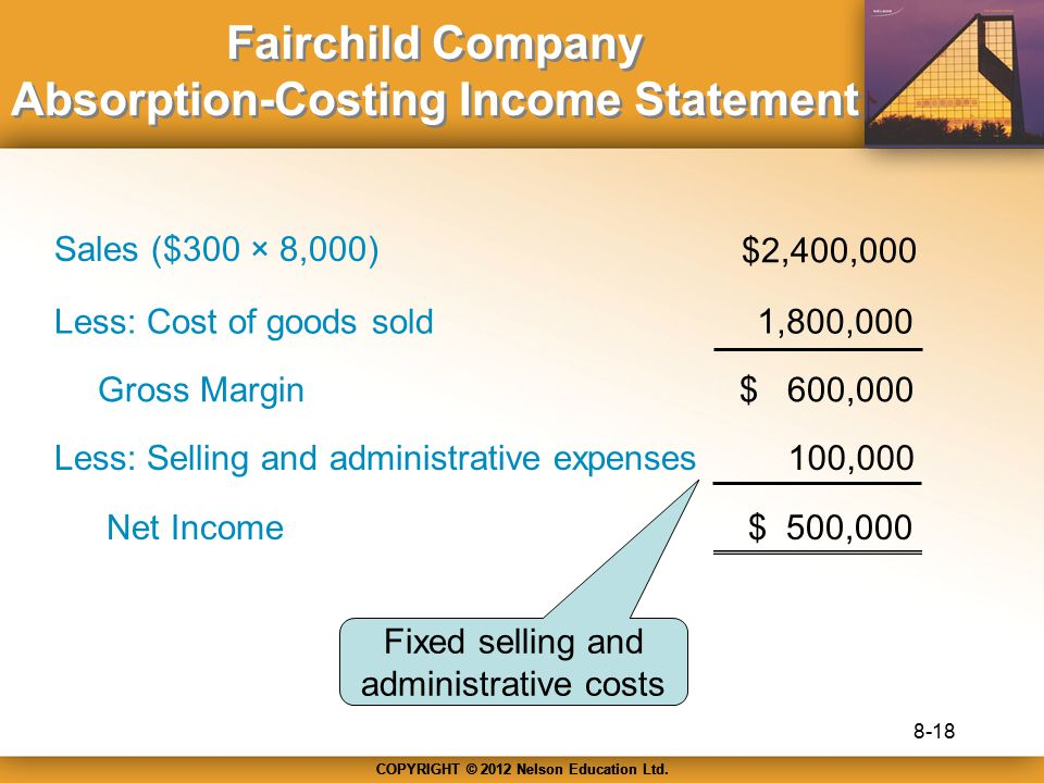 Fairchild Company Absorption-Costing Income Statement