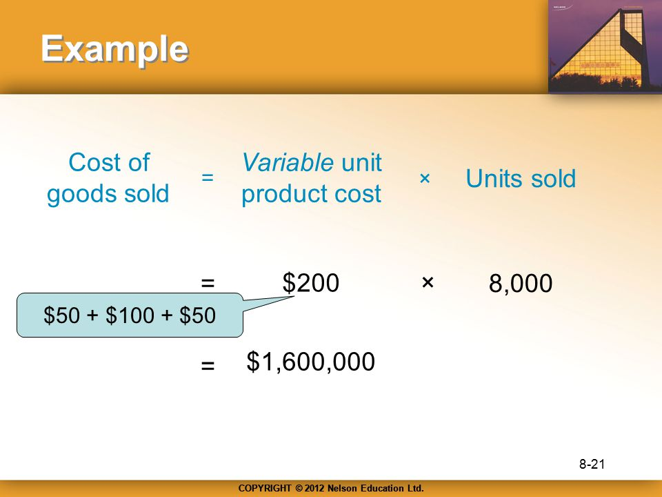 Variable unit product cost