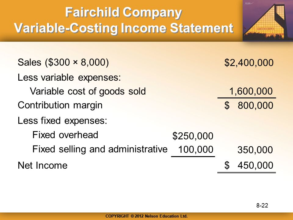 Fairchild Company Variable-Costing Income Statement