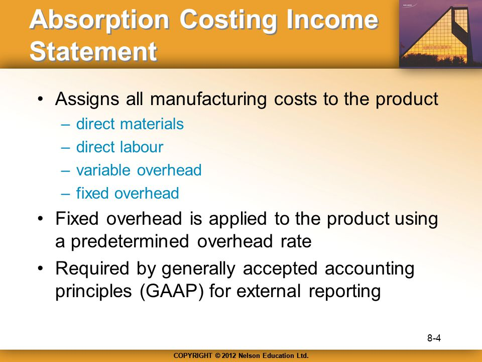 Absorption Costing Income Statement