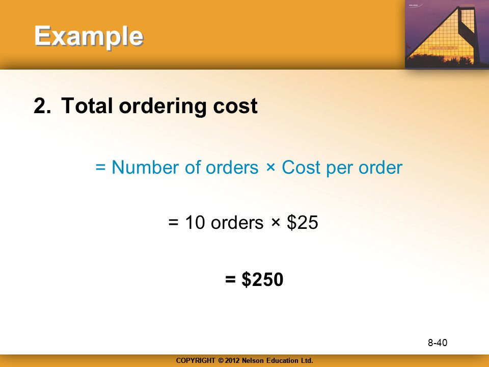 = Number of orders × Cost per order