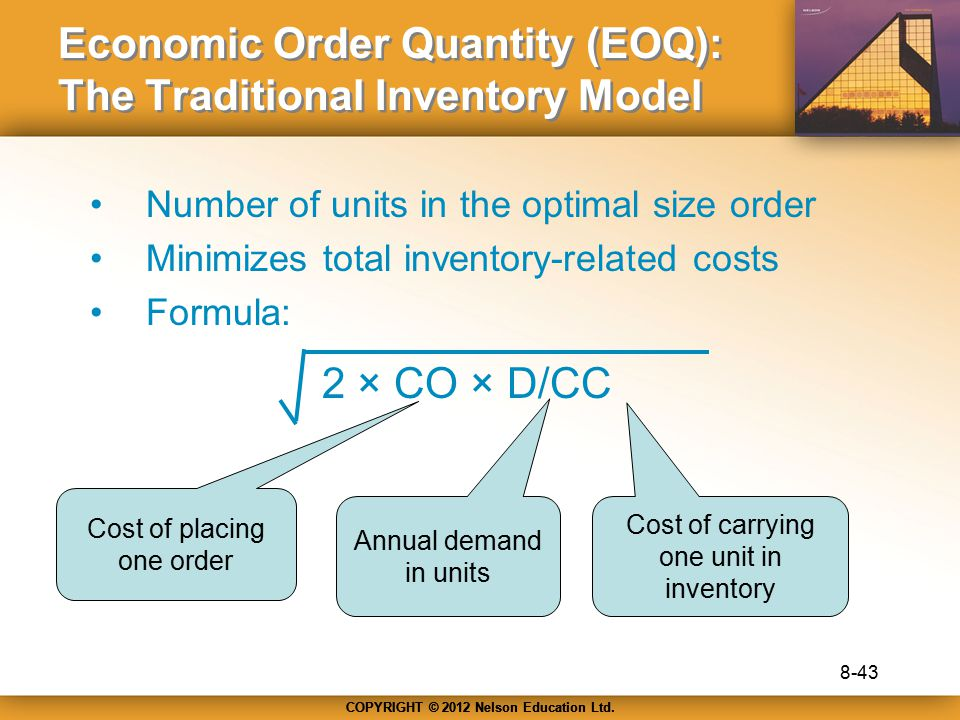 Economic Order Quantity (EOQ): The Traditional Inventory Model