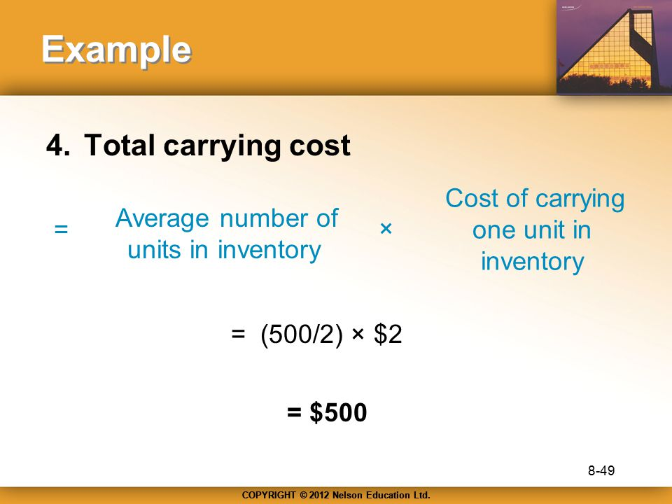 Example Total carrying cost Cost of carrying one unit in inventory