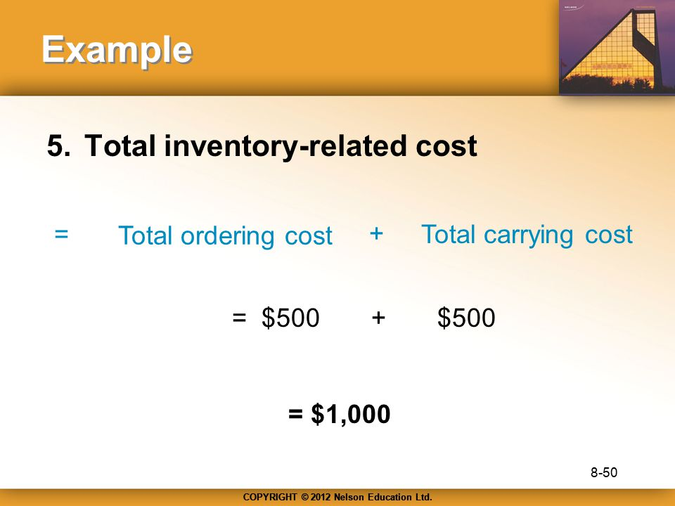 Example Total inventory-related cost = Total ordering cost +
