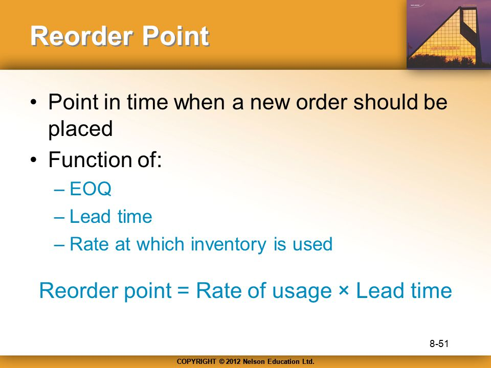 Reorder point = Rate of usage × Lead time