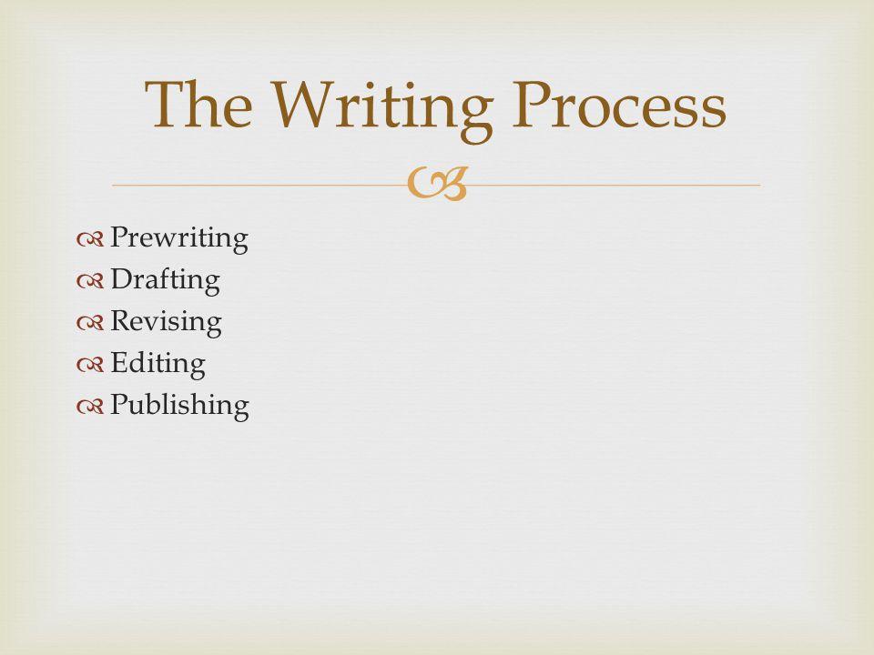The Writing Process Prewriting Drafting Revising Editing Publishing