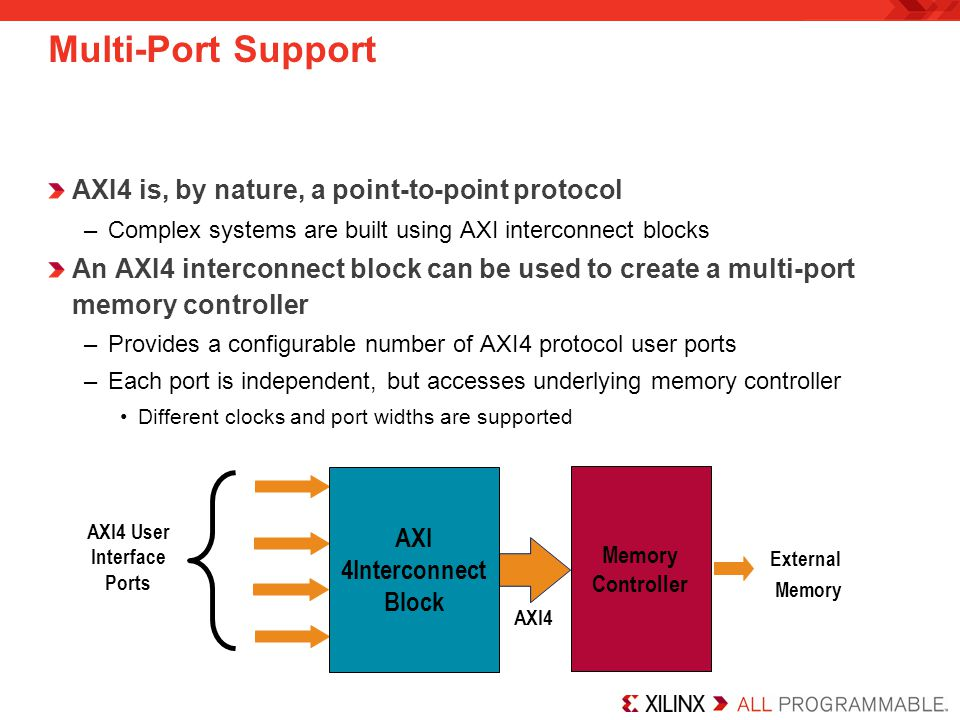 AXI 4Interconnect Block AXI4 User Interface Ports
