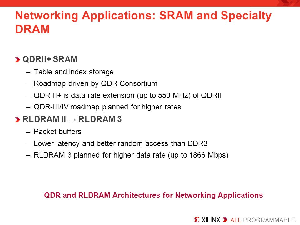 Networking Applications: SRAM and Specialty DRAM