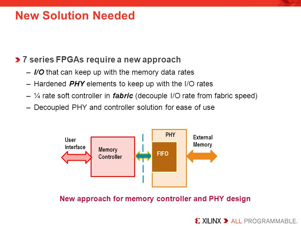 New Solution Needed 7 series FPGAs require a new approach