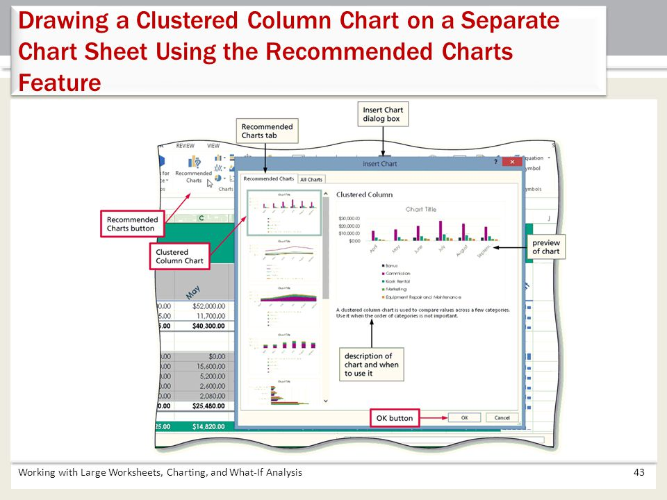 Drawing a Clustered Column Chart on a Separate Chart Sheet Using the Recommended Charts Feature
