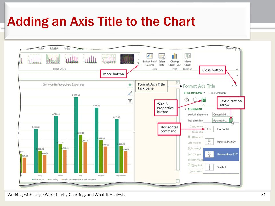 Adding an Axis Title to the Chart