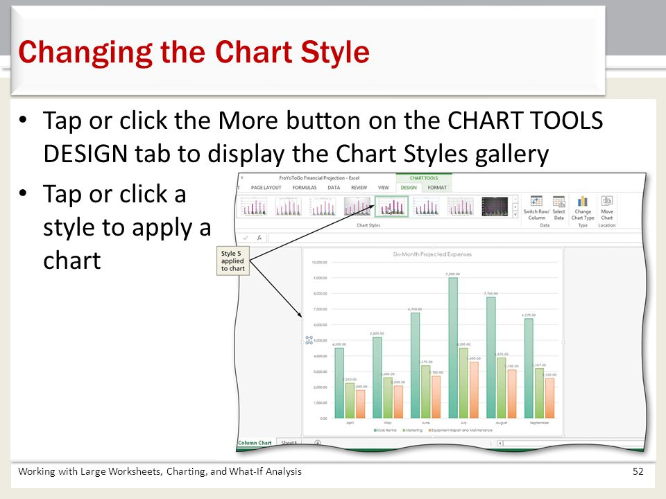 Changing the Chart Style
