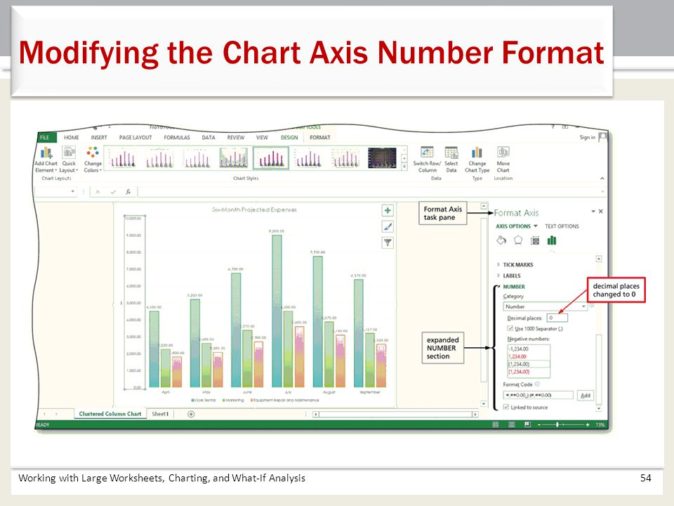 Modifying the Chart Axis Number Format